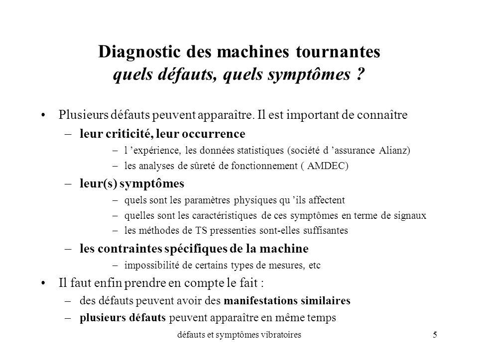 Diagnostic des machines tournantes quels défauts, quels symptômes
