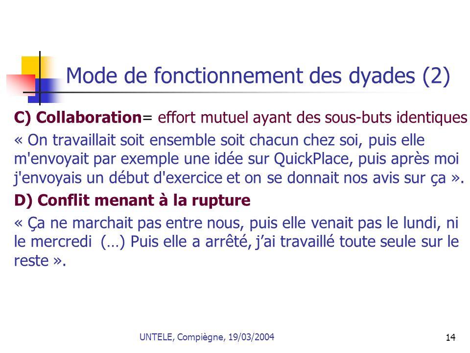 Mode de fonctionnement des dyades (2)