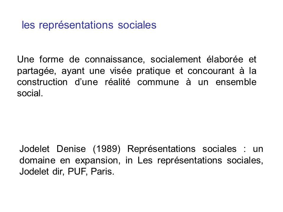 les représentations sociales