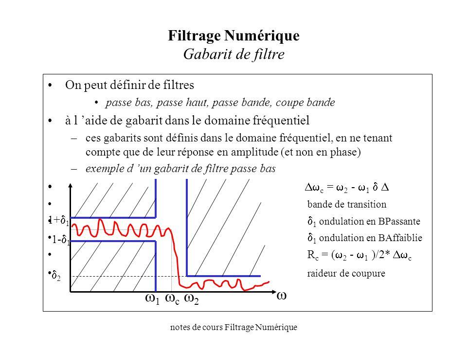 Filtrage Numérique Gabarit de filtre