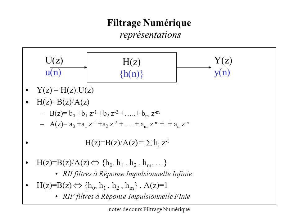 Filtrage Numérique représentations