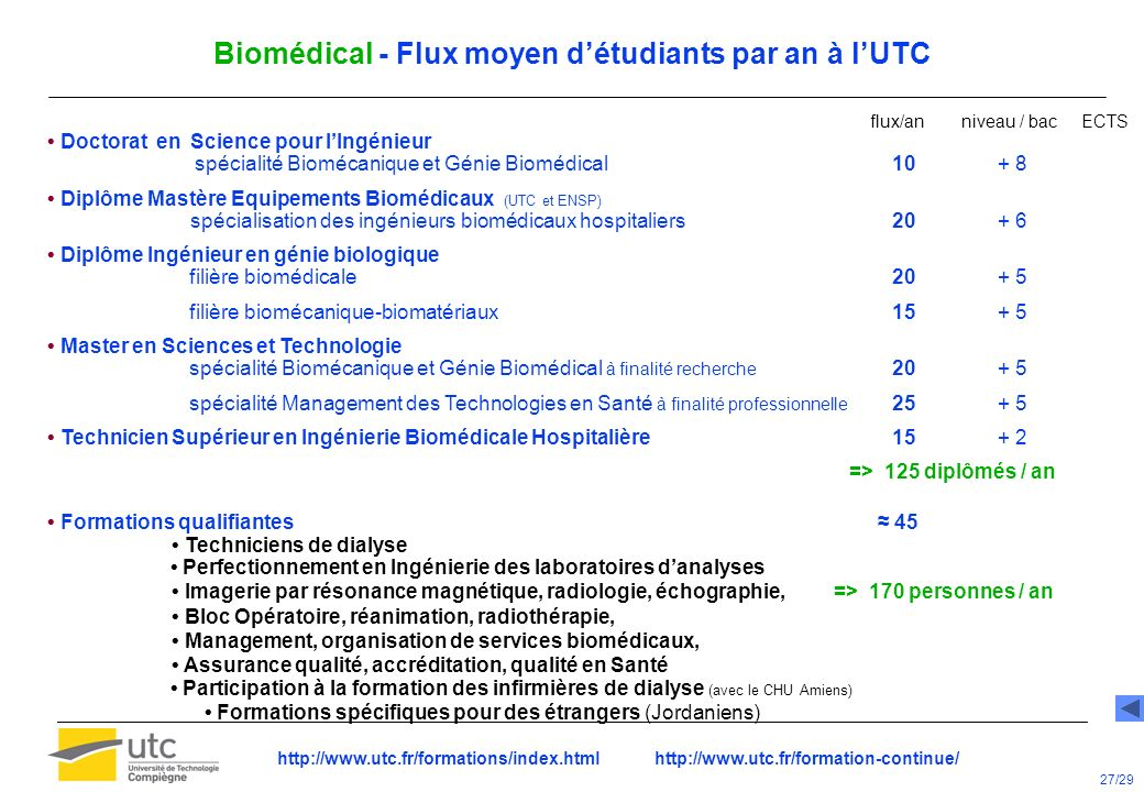Biomédical - Formations thématiques qualifiantes