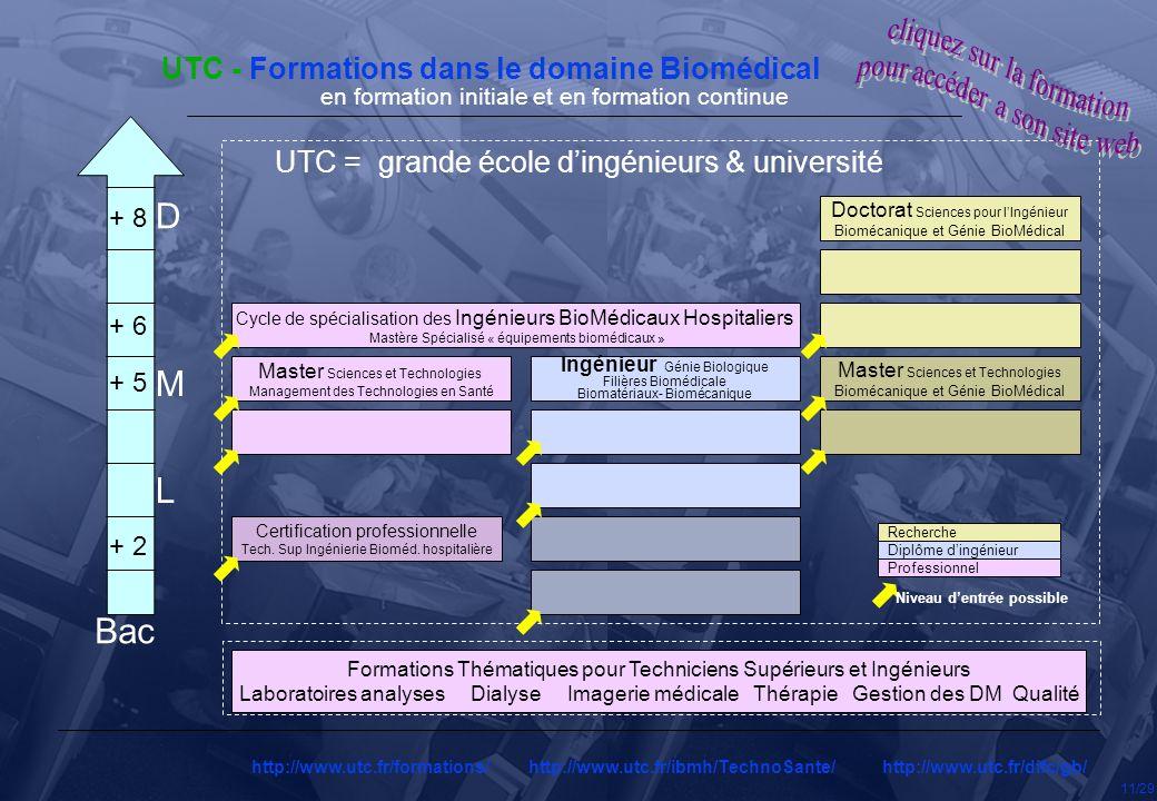 Biomédical - Flux moyen d'étudiants par an à l'UTC