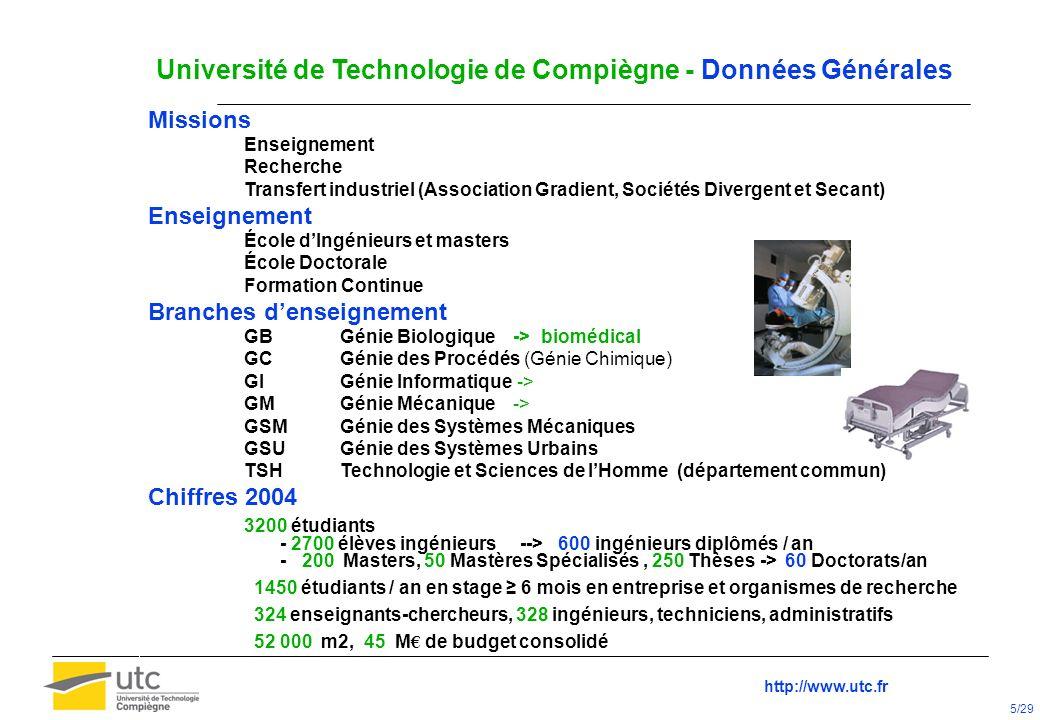 Universités de Technologie - Trois activités fondamentales