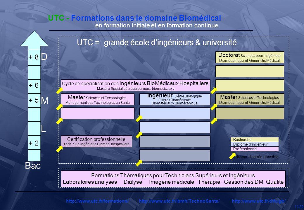 UTC - Département de Génie Biologique