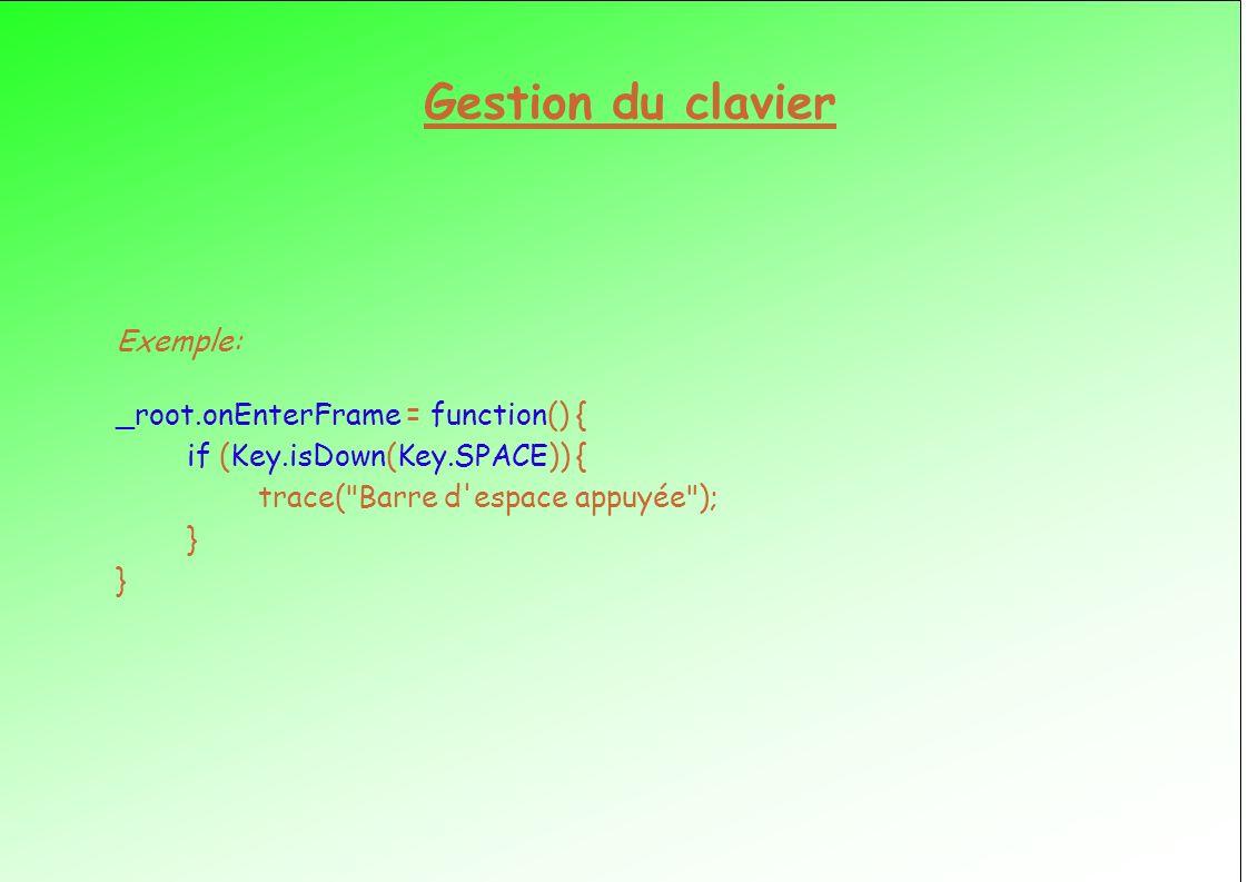 Gestion du clavier Exemple: