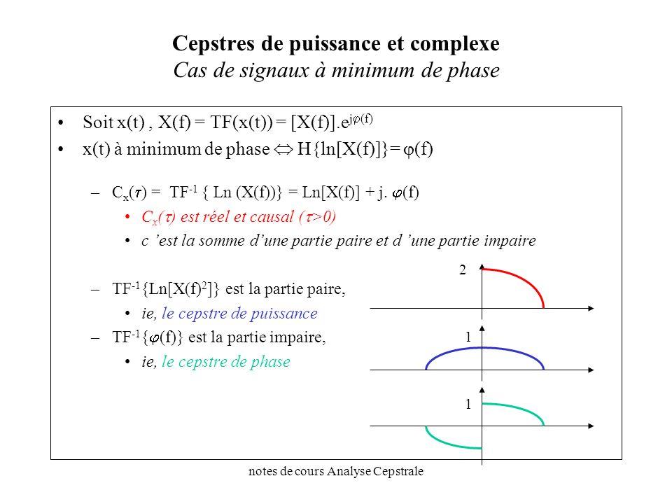 Cepstres de puissance et complexe Cas de signaux à minimum de phase