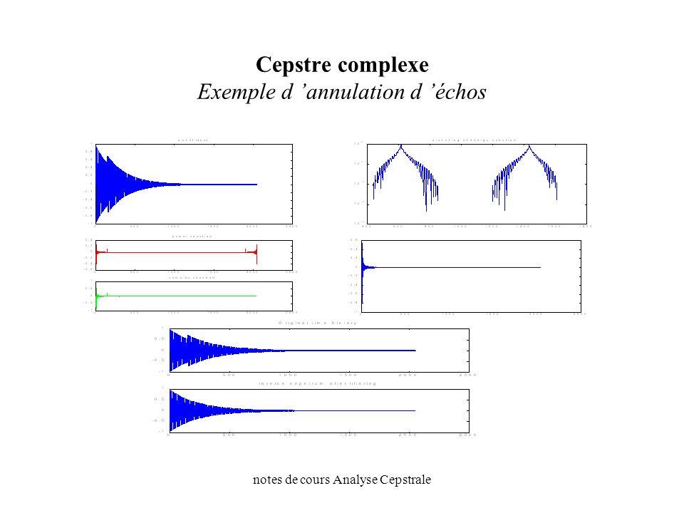 Cepstre complexe Exemple d 'annulation d 'échos