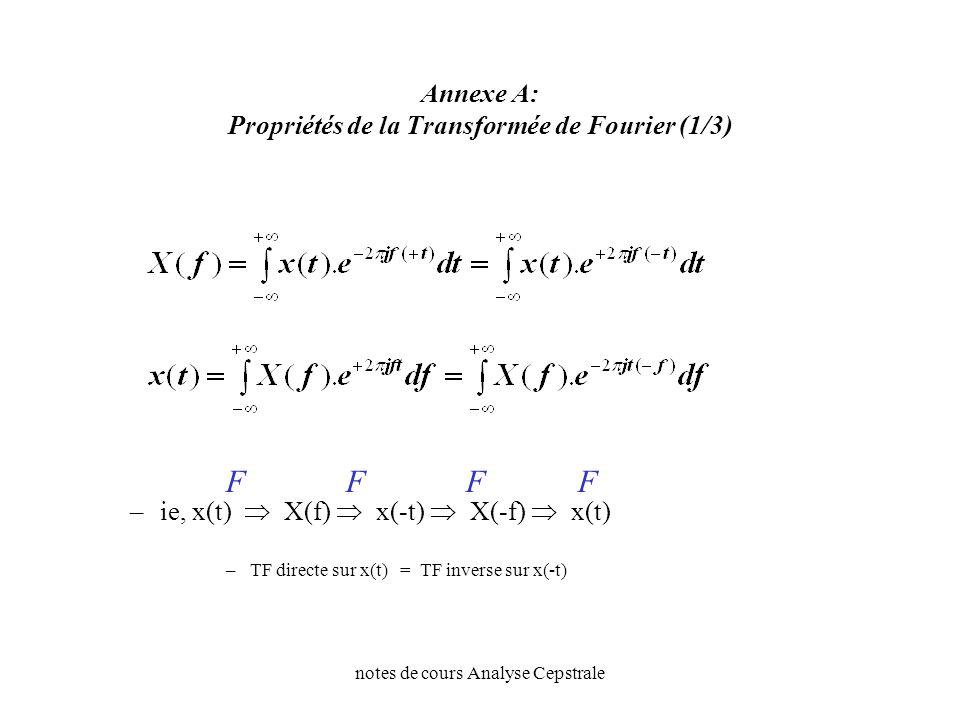 Annexe A: Propriétés de la Transformée de Fourier (1/3)