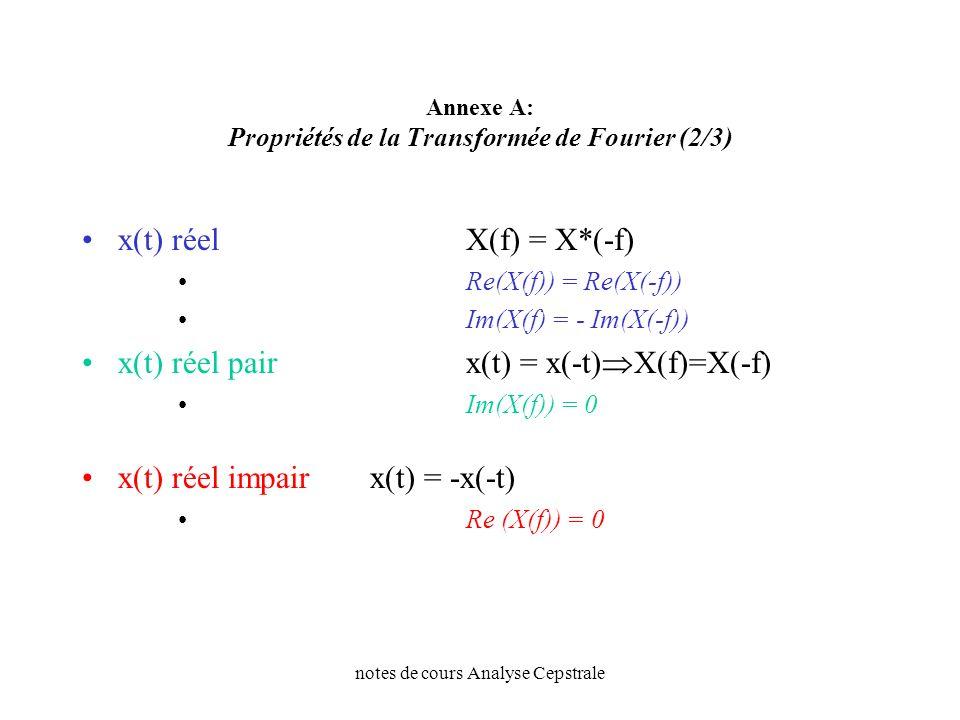 Annexe A: Propriétés de la Transformée de Fourier (2/3)