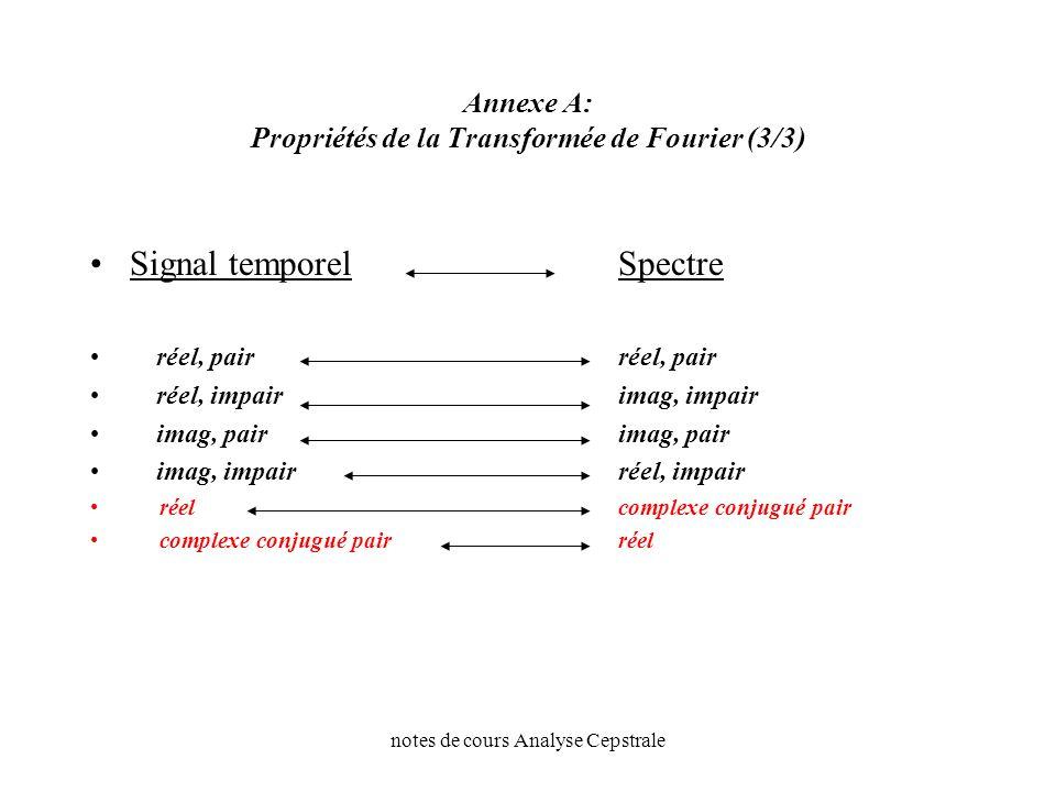 Annexe A: Propriétés de la Transformée de Fourier (3/3)