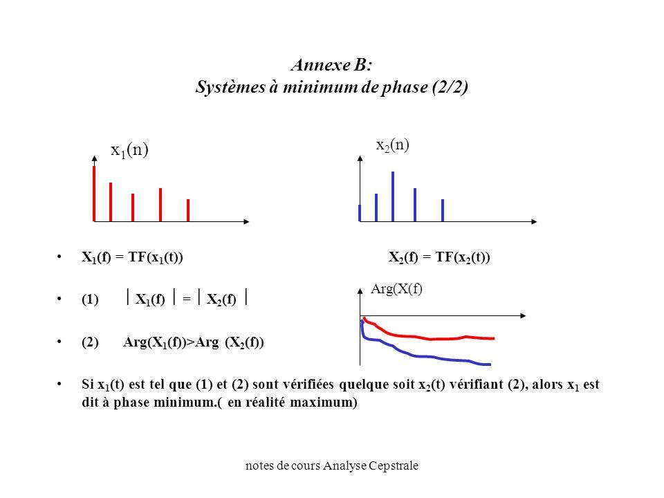 Annexe B: Systèmes à minimum de phase (2/2)