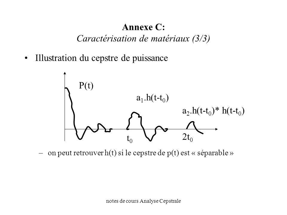 Annexe C: Caractérisation de matériaux (3/3)