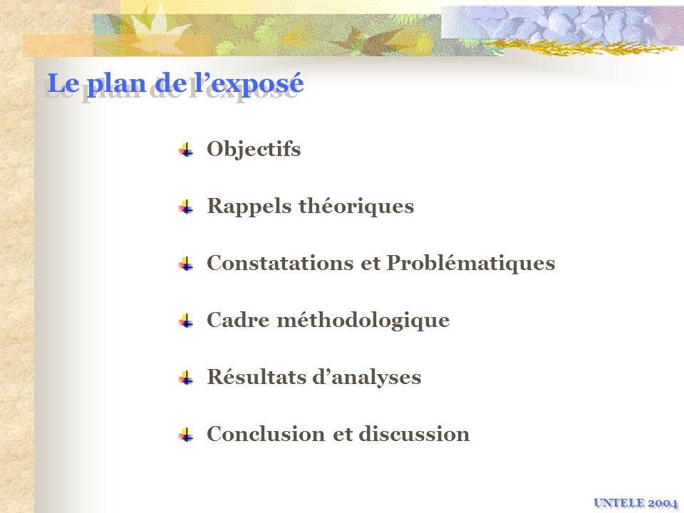 Le plan de l'exposé Objectifs Rappels théoriques