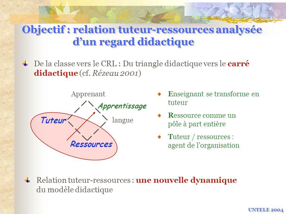 Objectif : relation tuteur-ressources analysée d'un regard didactique