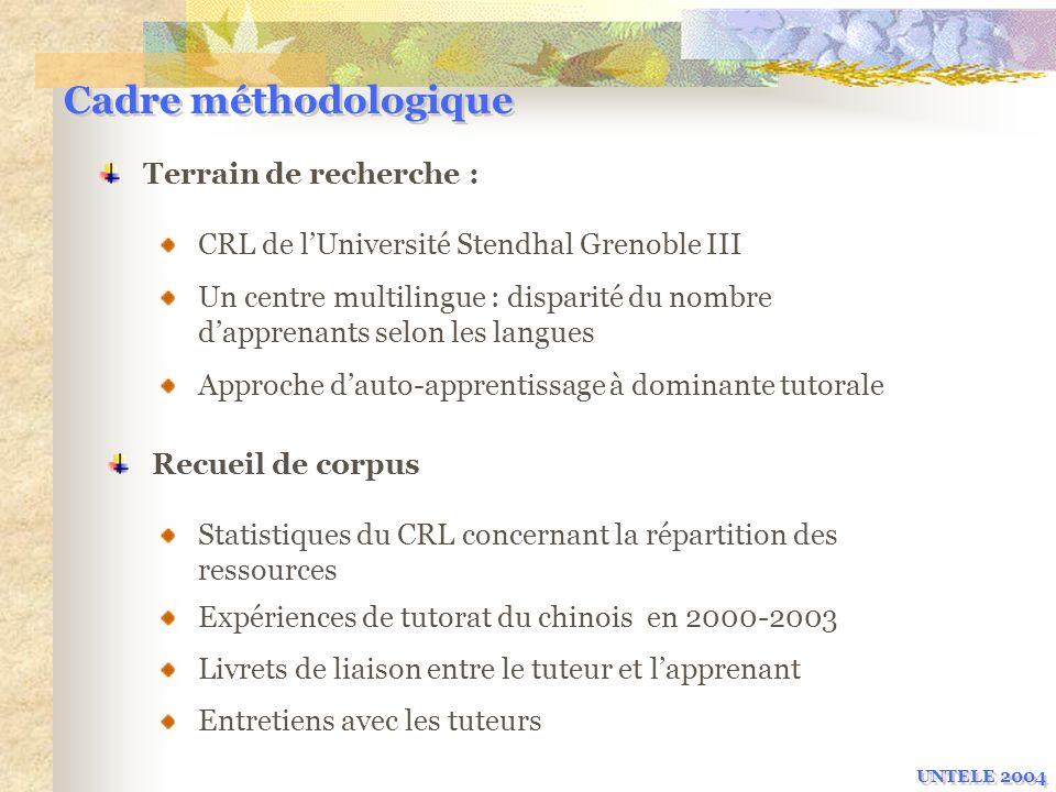 Cadre méthodologique Terrain de recherche :