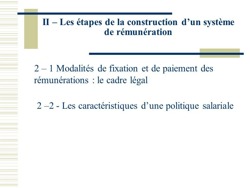 II – Les étapes de la construction d'un système de rémunération