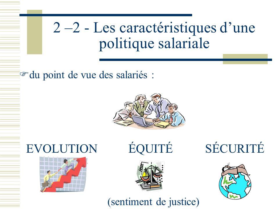 2 –2 - Les caractéristiques d'une politique salariale