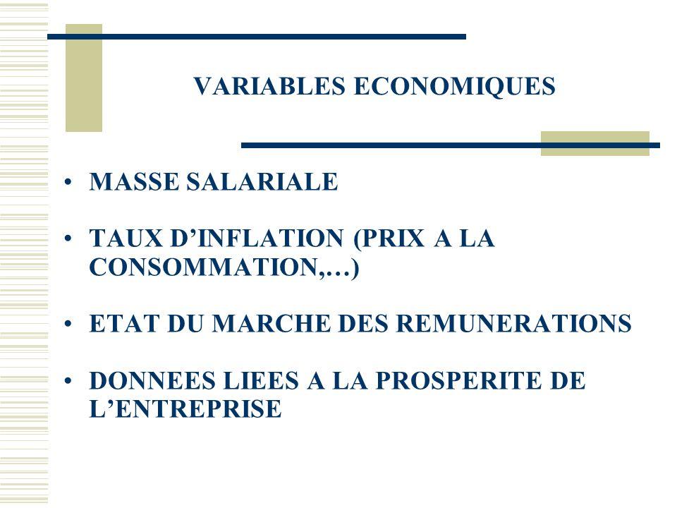 VARIABLES ECONOMIQUES