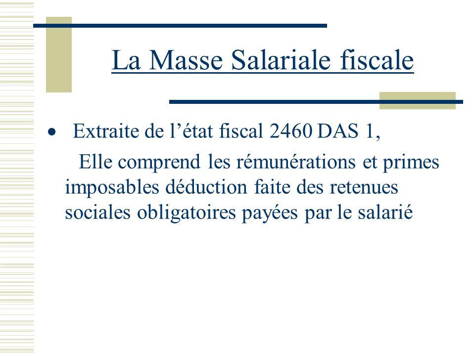 La Masse Salariale fiscale