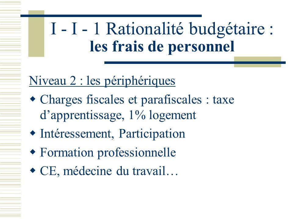 I - I - 1 Rationalité budgétaire : les frais de personnel