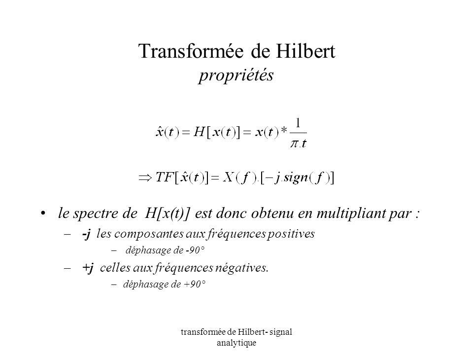 Transformée de Hilbert propriétés