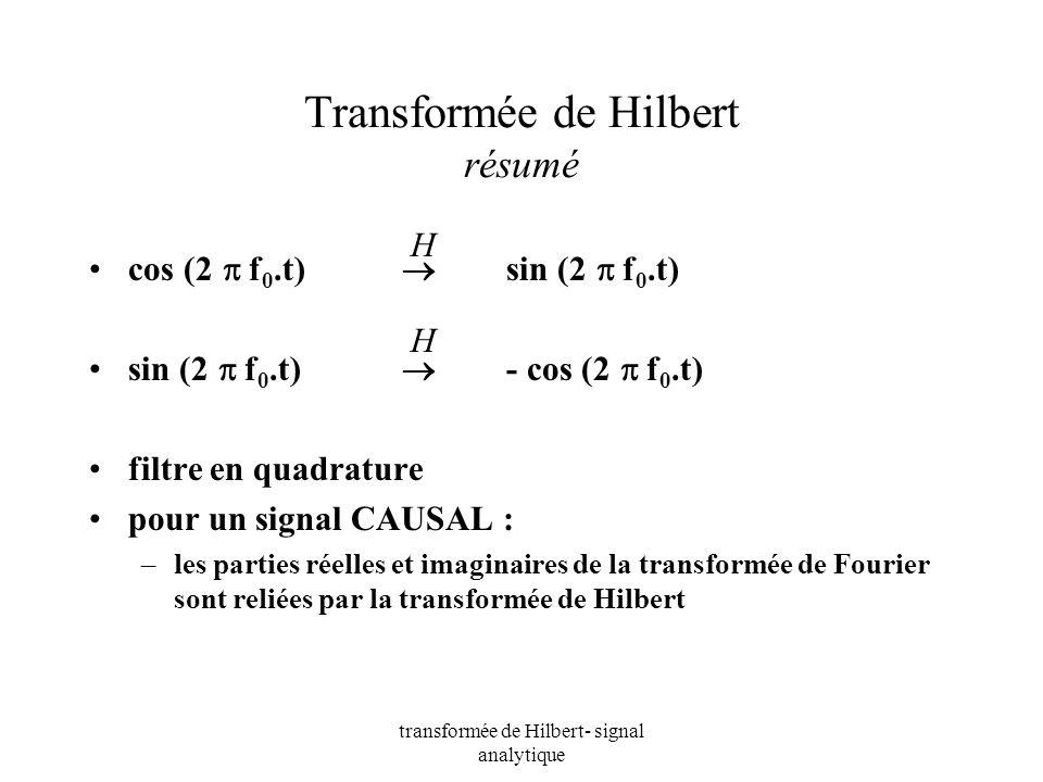 Transformée de Hilbert résumé