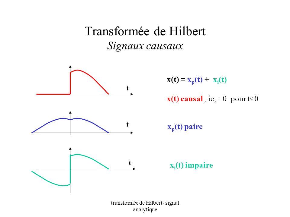 Transformée de Hilbert Signaux causaux
