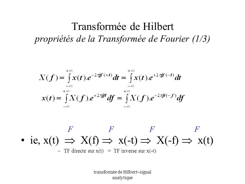 Transformée de Hilbert propriétés de la Transformée de Fourier (1/3)