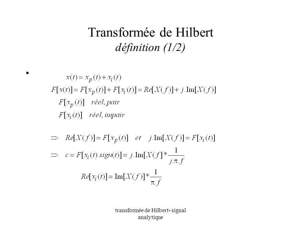 Transformée de Hilbert définition (1/2)