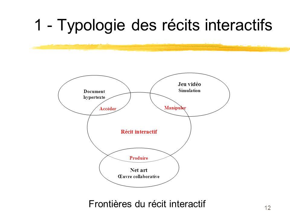 1 - Typologie des récits interactifs