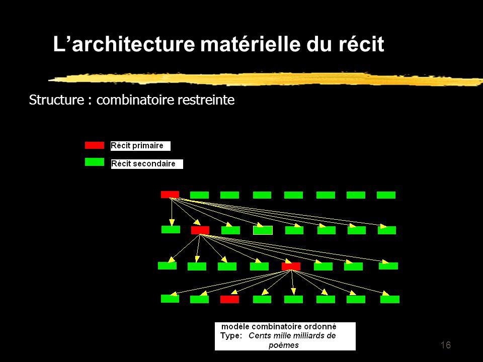 L'architecture matérielle du récit