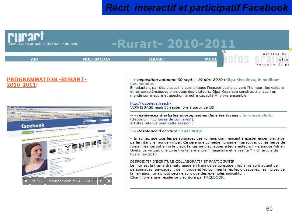 Récit interactif et participatif Facebook