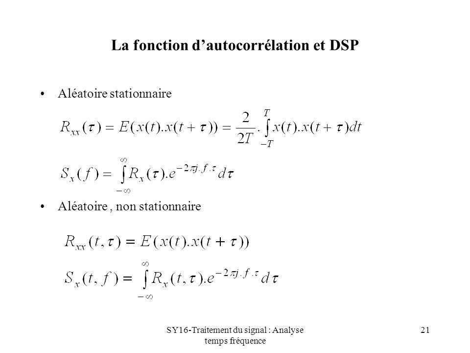 La fonction d'autocorrélation et DSP