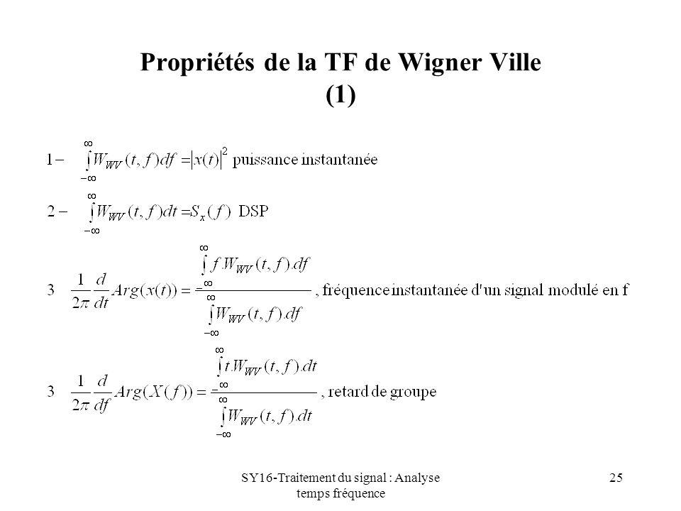 Propriétés de la TF de Wigner Ville (1)