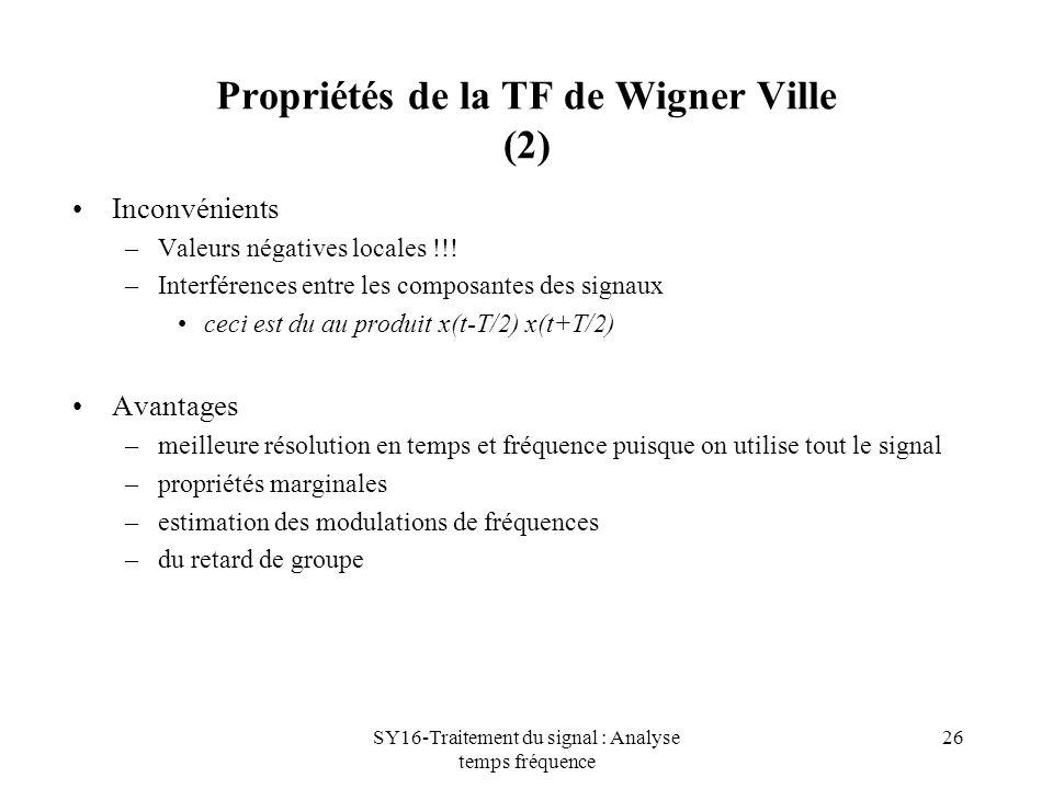 Propriétés de la TF de Wigner Ville (2)