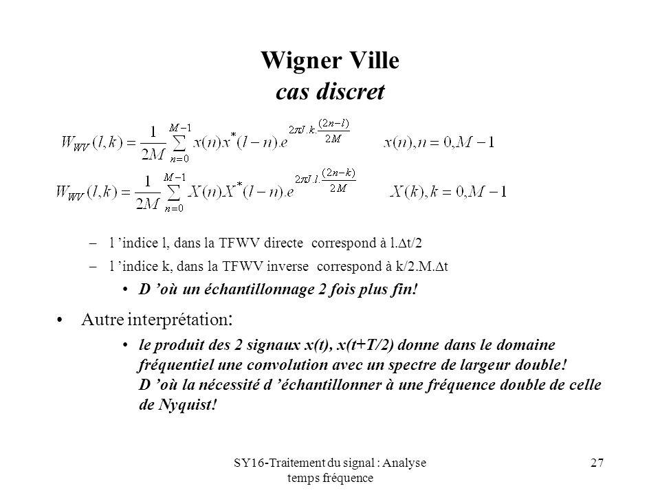 Wigner Ville cas discret