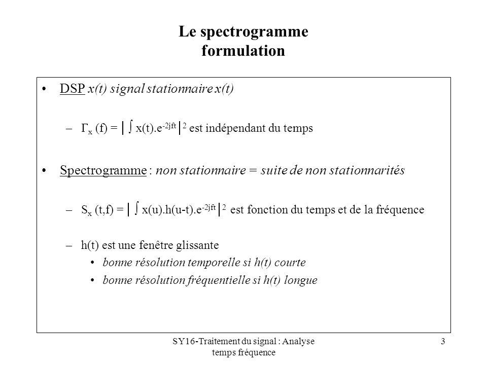 Le spectrogramme formulation