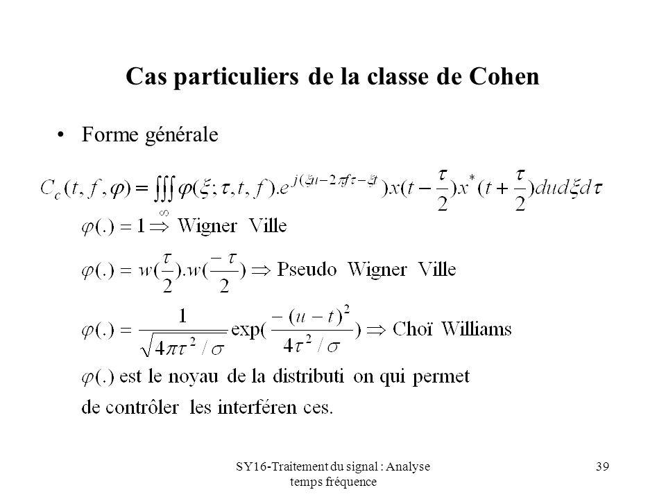 Cas particuliers de la classe de Cohen