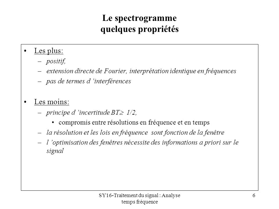 Le spectrogramme quelques propriétés
