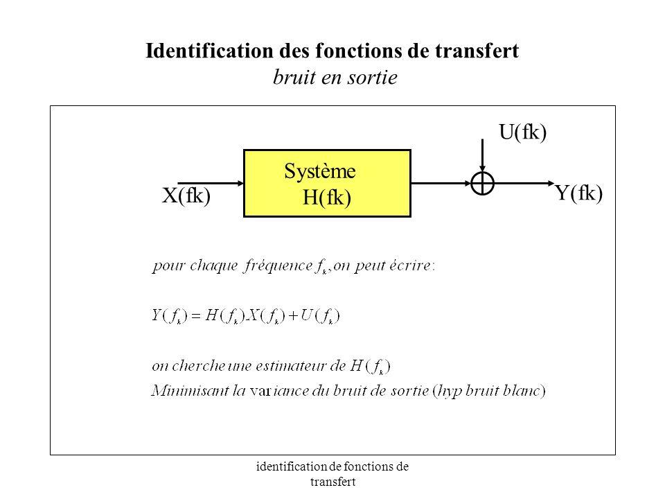 Identification des fonctions de transfert bruit en sortie