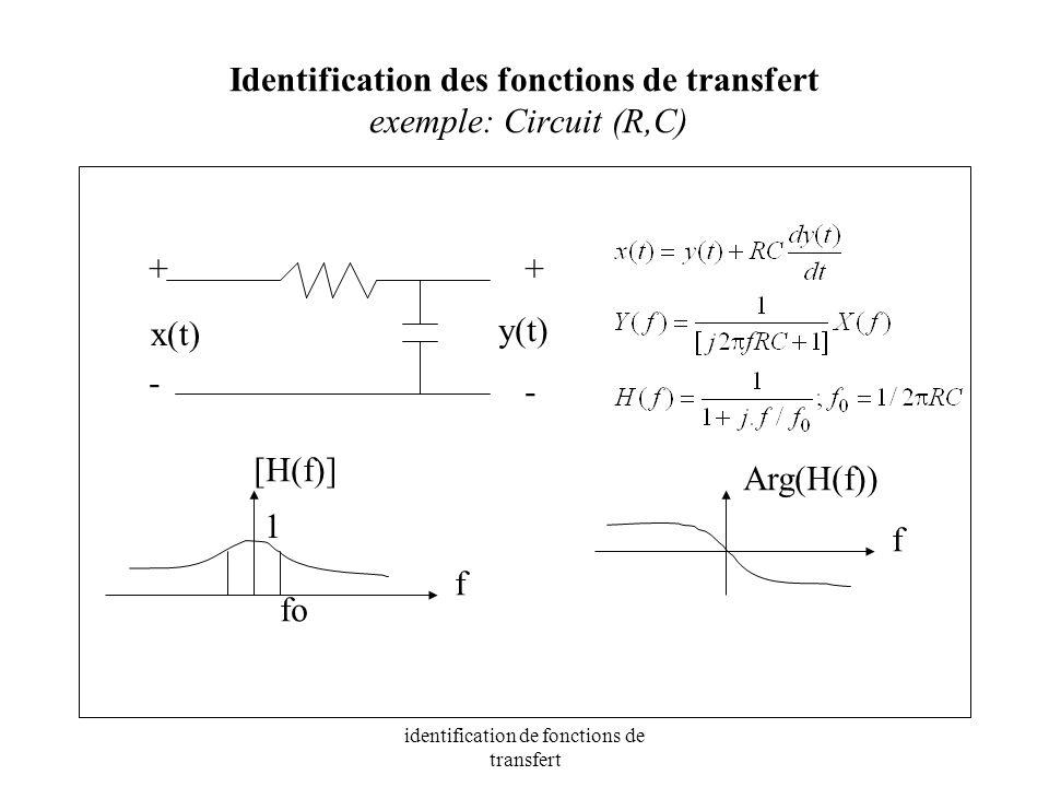 Identification des fonctions de transfert exemple: Circuit (R,C)