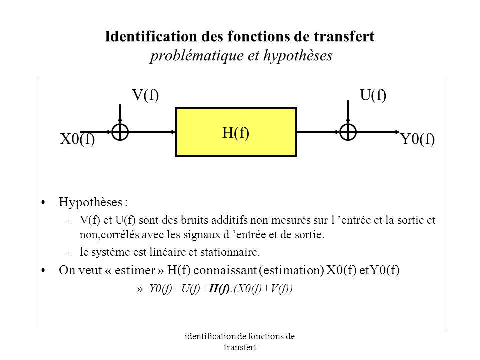 Identification des fonctions de transfert problématique et hypothèses
