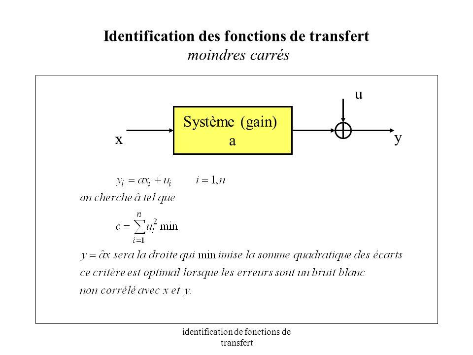 Identification des fonctions de transfert moindres carrés