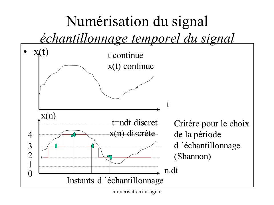 Numérisation du signal échantillonnage temporel du signal