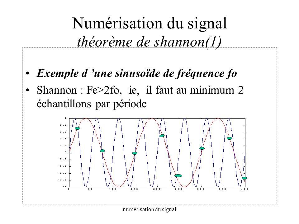 Numérisation du signal théorème de shannon(1)