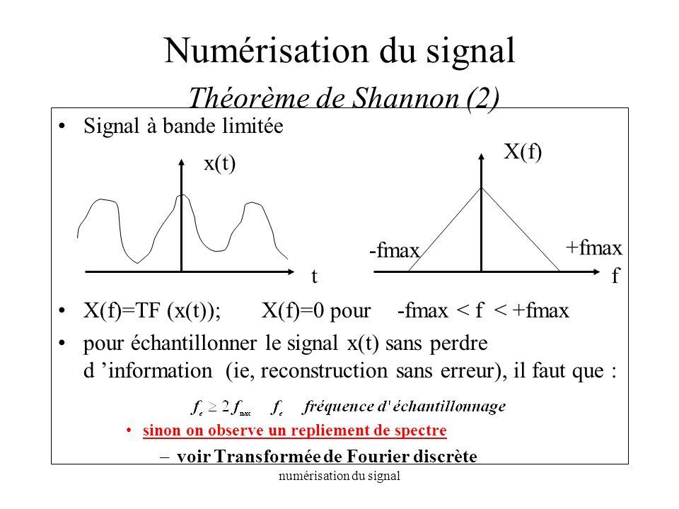 Numérisation du signal Théorème de Shannon (2)