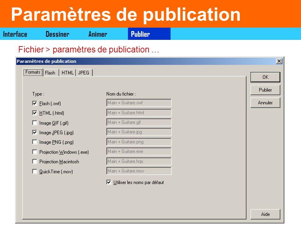 Paramètres de publication