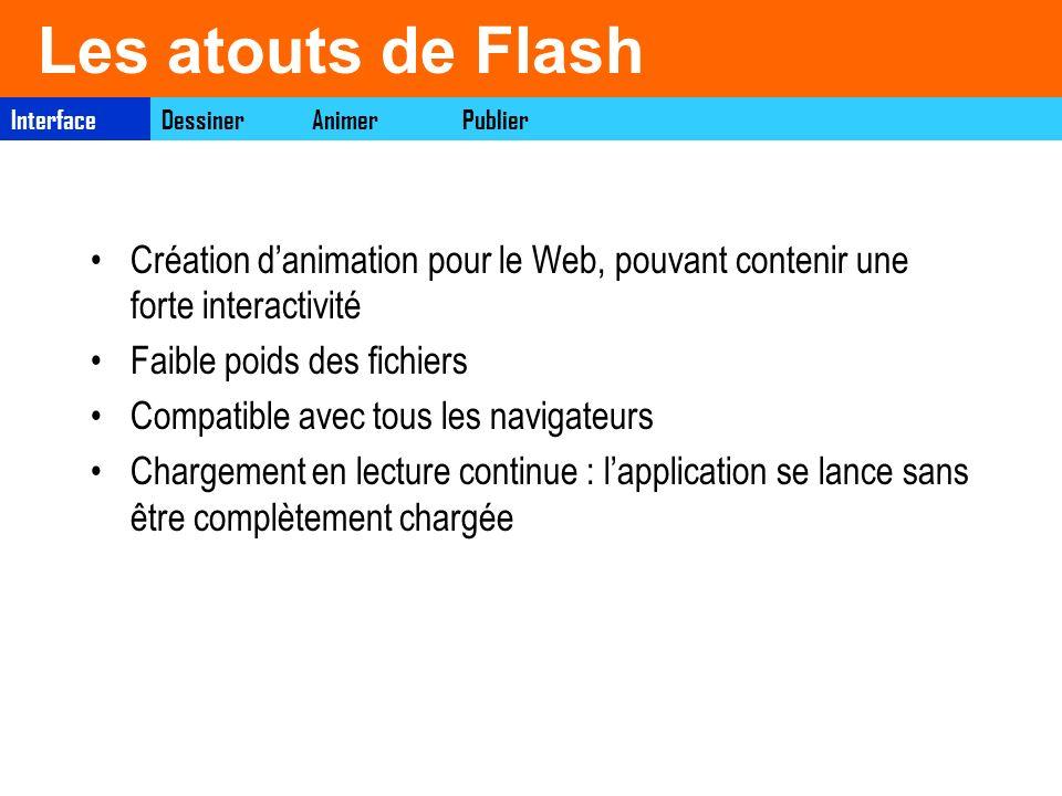 Les atouts de Flash Interface. Dessiner. Animer. Publier. Création d'animation pour le Web, pouvant contenir une forte interactivité.