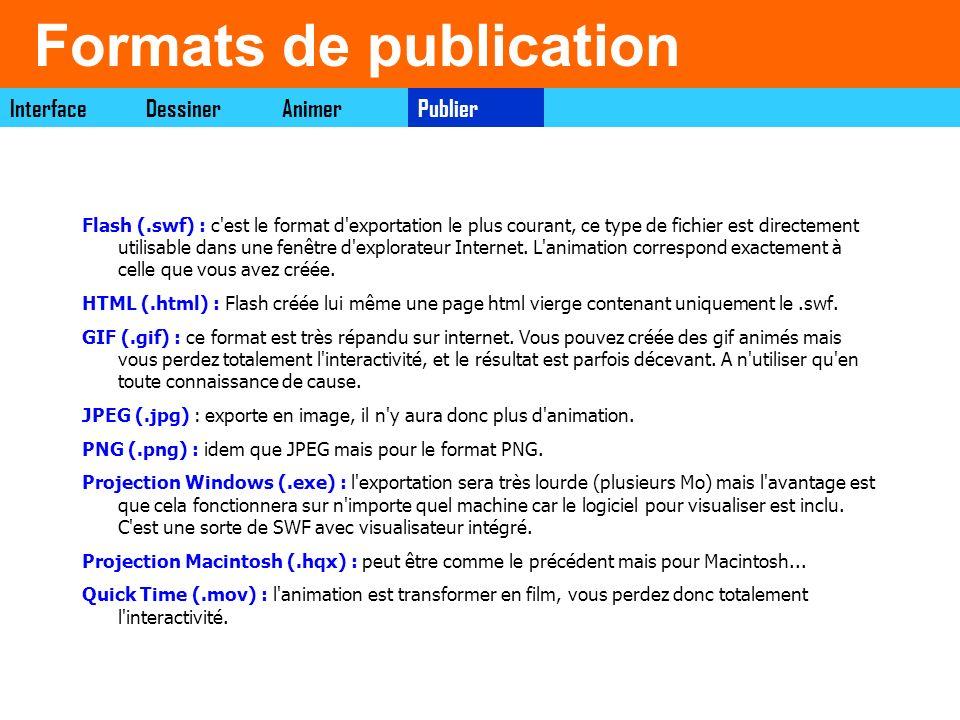 Formats de publication